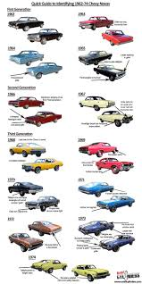 best 25 chevy vehicles ideas on pinterest chevy muscle cars