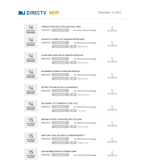 your directv mvp marketing credits are rolling off at years end