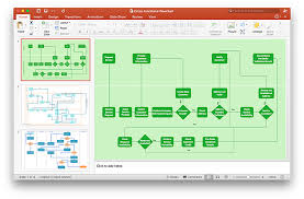 cross functional flowchart template powerpoint create powerpoint