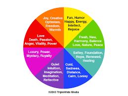 color mood chart charming color mood ring images design ideas surripui net