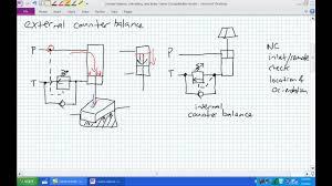 balancing valve images gambar kata