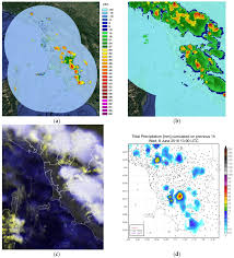 Weather Radar Map Chicago by Atmosphere Free Full Text On The Implementation Of A Regional