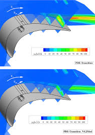 transition modeling for vortex generating jets on low pressure