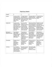 Argumentative essay rubric grade