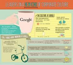 the real secret behind google u0027s corporate culture