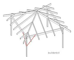 Hip Roof Design Calculator Square Roofing U0026 What Is A Roofing Square Sc 1 St Roof Genius