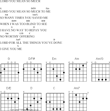 Blind To You Lyrics Christian Gospel Worship Song Lyrics With Chords Lord You Mean