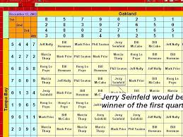 Football Squares Template Excel 100 Square Football Board Football Squares Spreadsheet