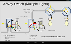 three way switch wiring diagrams one light gooddy org