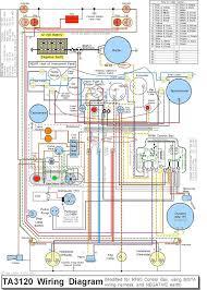 mg tc wiring diagram amphicar wiring diagram u2022 wiring diagrams j