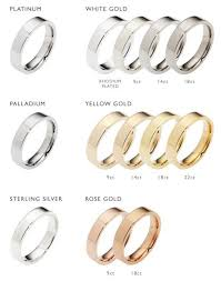 wedding band types welcome to bridal trend
