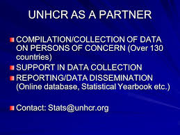 online yearbook database data sources for measuring forced displacement with a focus on