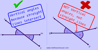 Example Of Alternate Interior Angles Vertical Angles Definition Illustrated Examples And An