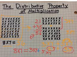 distributive property of multiplication math elementary math