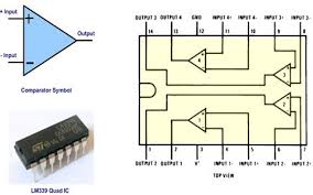 different types of comparators and its applications
