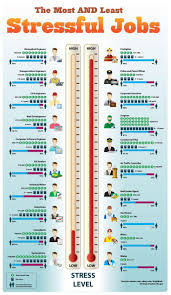 Traffic Control Resume 354 Best Career Ideas Images On Pinterest Career Advice Career