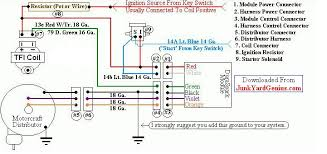 diagrams 721341 jeep 258 engine wiring diagram u2013 distributor
