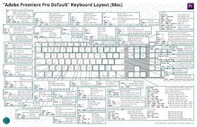 microsoft keyboard layout designer layout download etame mibawa co
