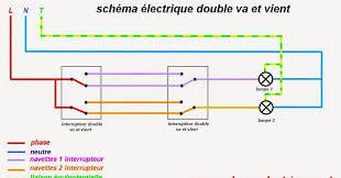 norme prise electrique cuisine installation électrique cuisine lélectricité dans la cuisine schema
