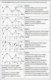 calculus curve sketching calculus curves and sketches