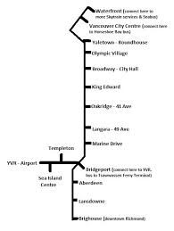 vancouver skytrain map vancouver airport skytrain map yvr skytrain to downtown