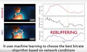 mit s new ai could eliminate buffering woes daily mail