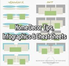 home decor infographic 48 best home decor infographics images on pinterest homes for the