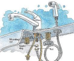 how to fix the kitchen faucet 2018 fix kitchen faucet 37 photos 100topwetlandsites