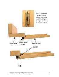 Partial Inset Cabinet Door Hinges by A Guide To Choosing The Right Cabinet Hinge 13 638 Jpg Cb U003d1444228494