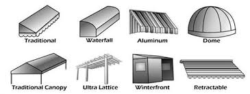 Different Types Of Awnings Products