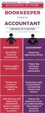 best 25 corporate accounting ideas on pinterest training and