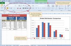 formatting charts