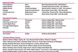 Opera Resume Template High Resume Student Writing Niveau Etude Prothesiste