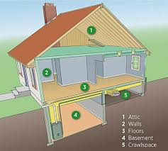 Best Way To Insulate Basement Walls by Where To Insulate Adding Insulation In The Areas Shown Here May