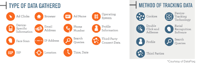 7 steps to becoming a data chion at your company umbel