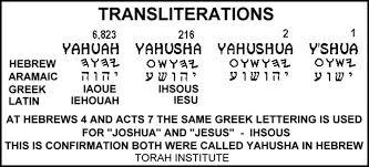 ancient hebrew yahusha google