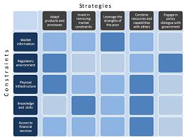 Requirements Traceability Matrix Template Excel Software Testing Traceability Matrix Templates Strongqa