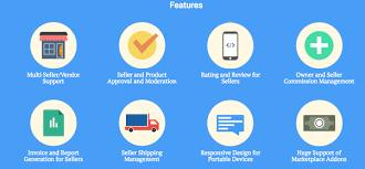 Magento B2b E Commerce Platform B2c E Commerce What Is The Best E Commerce Platform For B2b Quora