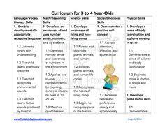 printable montessori curriculum our montessori inspired homeschool plan for preschool 2 5 4 years