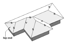 How To Frame A Hip Roof Addition Hip Roof Wikipedia