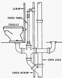 kitchen sink drain parts diagram 91 types gracious kitchen sink drain parts diagram new sinks