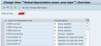 gaap useful life table s 4 hana new asset accounting considering key aspects sap blogs
