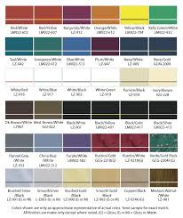 paint color names home design