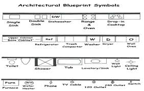 architecture floor plan symbols door blueprint symbol door symbol blueprint sc 1 st house plan