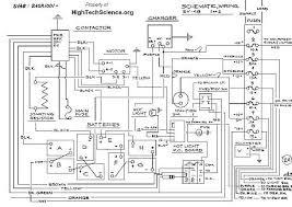 wiring wiring diagram of ford think neighbor wiring diagram 08117