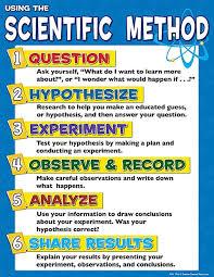 unit 1 scientific inquiry science calapooia