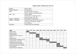 Project Timeline Template Excel Free Blank Timeline Template 40 Free Psd Word Pot Pdf Documents