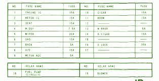 opel zafira b fuse box opel wiring diagrams instruction