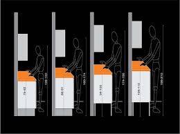 hauteur plan de travail cuisine ikea hauteur standard plan de travail cuisine concept moderne hauteur