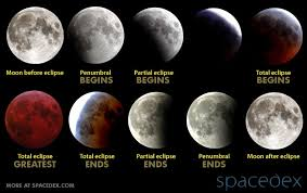 mississippi united states 2010 lunar eclipse viewing times and